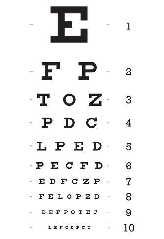 Eye chart 10 line reference poster posters allposters ca
