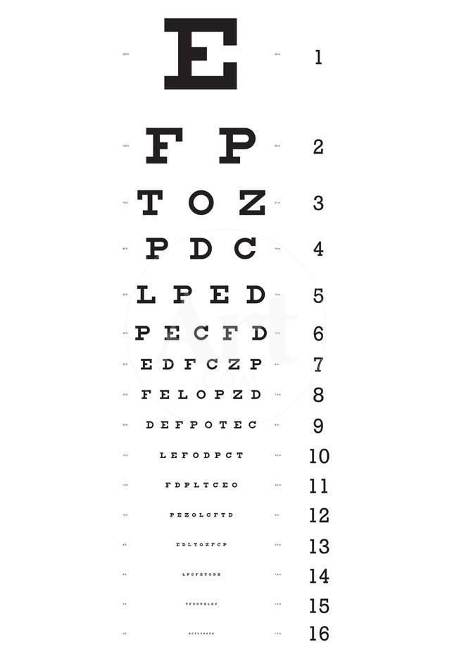 Eye Chart 16 Line Reference Poster Posters At Allposters
