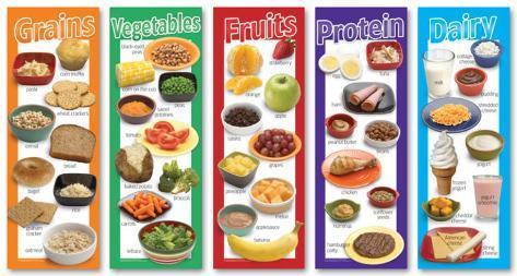Junk Healthy Food Uk