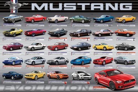 Ford Mustang 50 Years Of Evolution