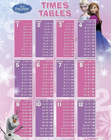 Frozen - Times Table Mini Poster