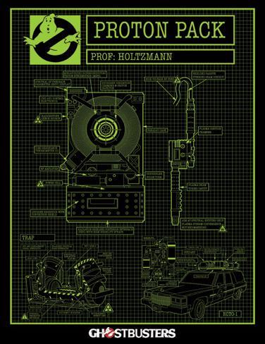 Ghostbusters- Proton Pack Schematics Mini Poster