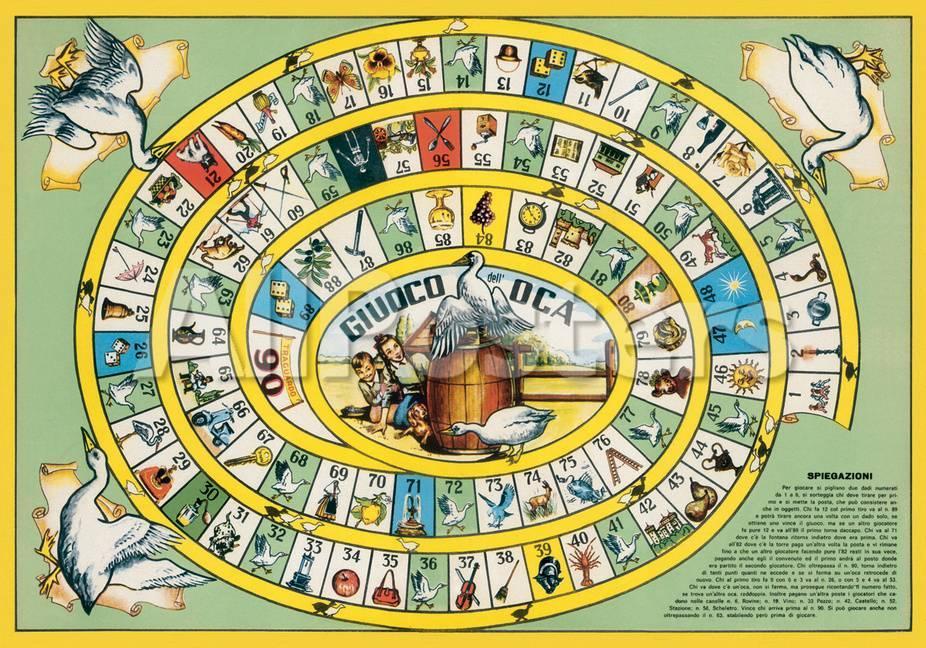 オールポスターズの giuoco dell oca game of the goose vintage
