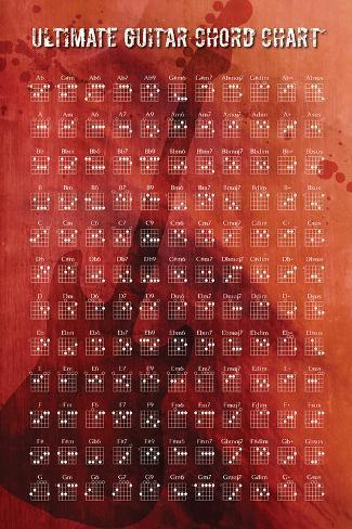 Guitar Chords Chart Prints Allposters