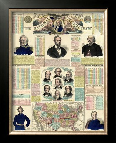 The National Political Chart, Civil War, c.1861 Framed Giclee Print