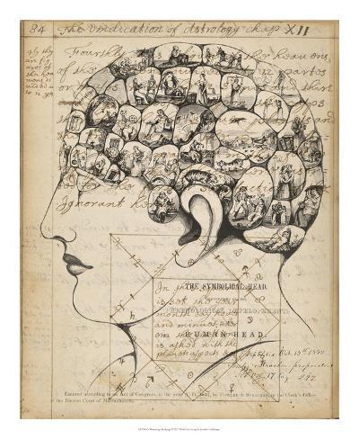 Phrenology Bookpage Art Print