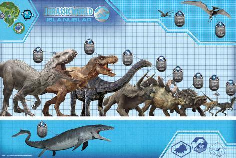 Jurassic World Size Chart Poster