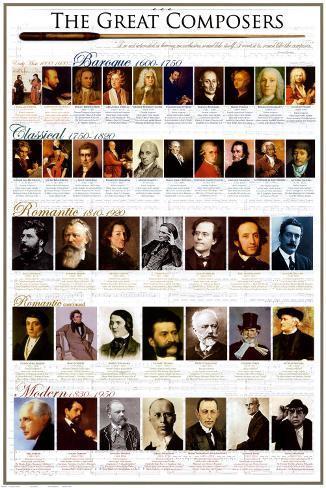 Klassiska kompositörer|Classical Composers Poster