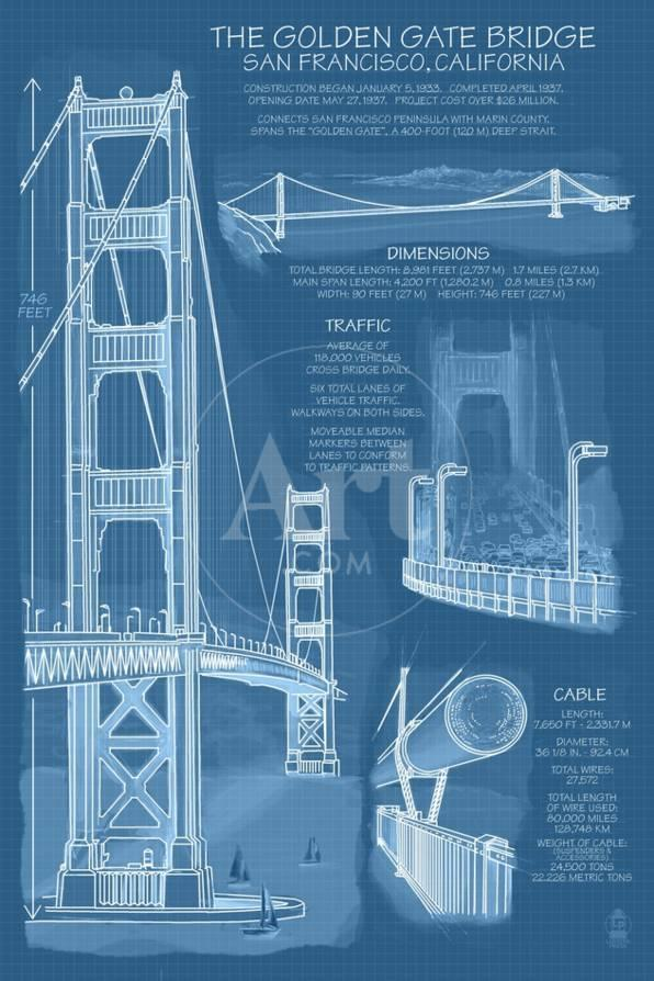 San francisco ca golden gate bridge technical blueprint prints by san francisco ca golden gate bridge technical blueprint prints by lantern press at allposters malvernweather Image collections