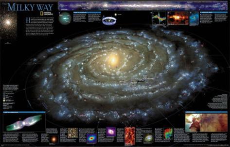 Milky Way Chart - ©Spaceshots Art Print