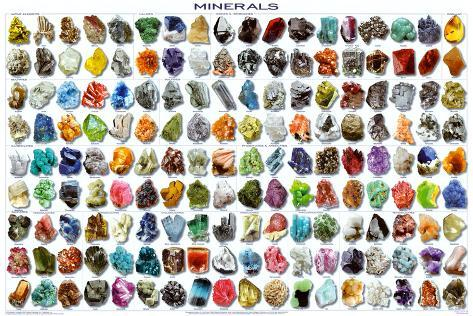 Minerals Educational Science Chart Poster Poster