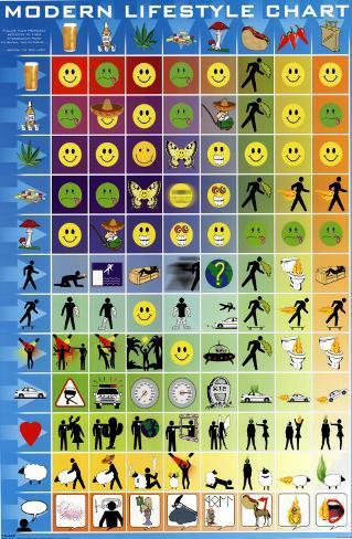 Modern Lifestyle Chart Poster