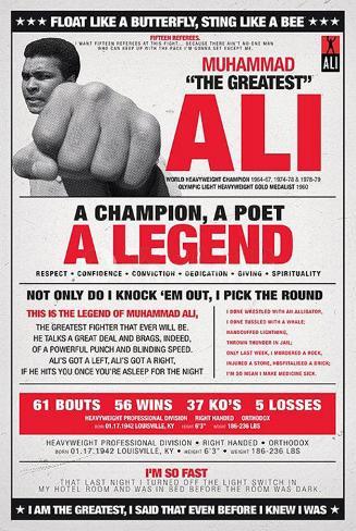 Muhammad Ali - Career Vintage Poster