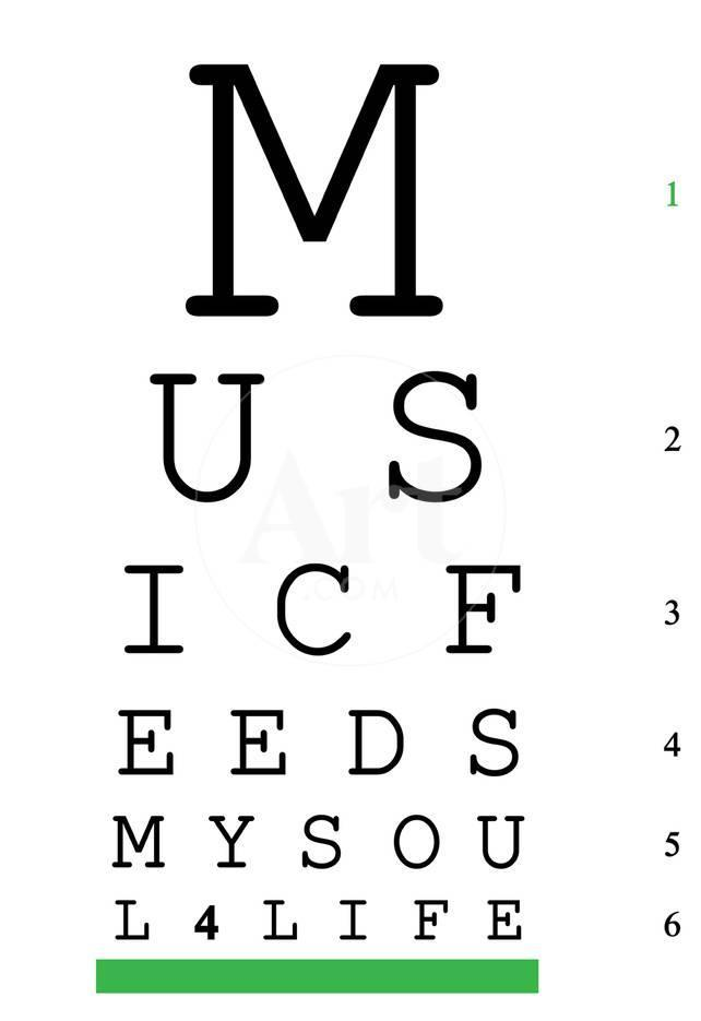 Music 4 Life Eye Chart 3 Prints At Allposters
