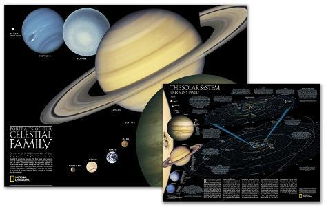National Geographic - The Solar System Map, Two-Sided Map Laminated Poster Laminated Poster