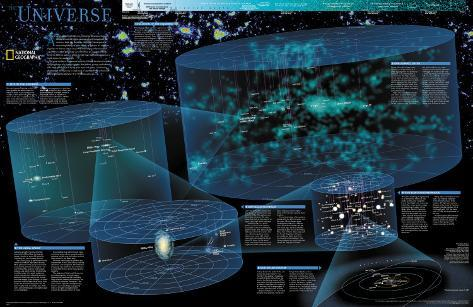National Geographic The Universe Poster