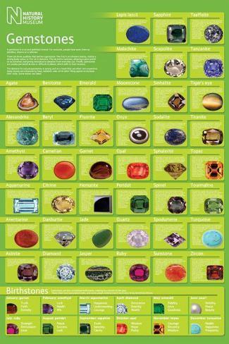 Natural History Museum - Gemstones Poster