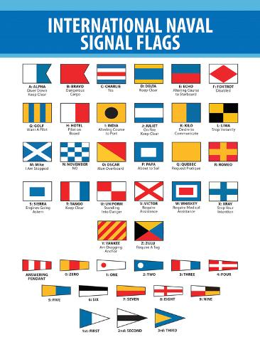 Naval Signal Nautical Flags Transportation Print Poster Poster