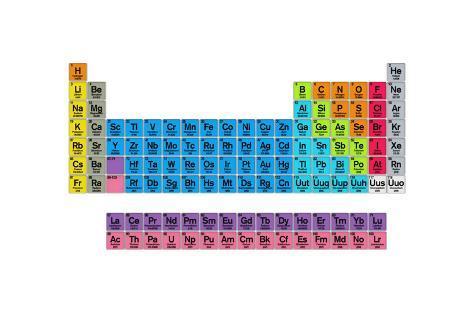 Tabla peridica de los elementos psters por nerthuz en allposters tabla peridica de los elementos lmina urtaz Images