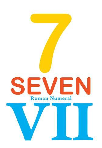 Number 7 Sign with Roman Numeral Banner Poster Poster