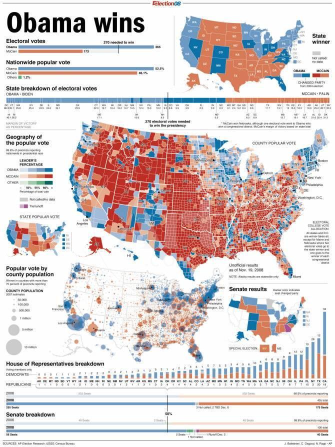 Obama Victory Presidential Election Results By State And - 2008results us elections map