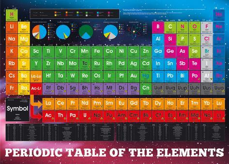 Periodic Table Elements Giant Poster