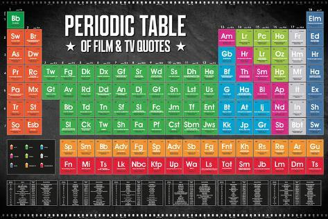 Periodic Table - Film & TV Quotes Poster