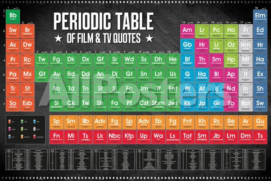 Periodic Table - Film & TV Quotes Prints at AllPosters.com