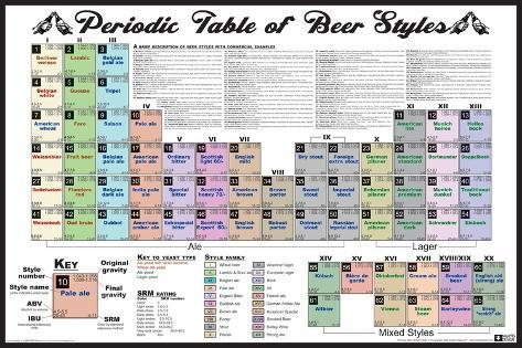 Periodic Table of Beer Styles Chart Poster Print Pôster