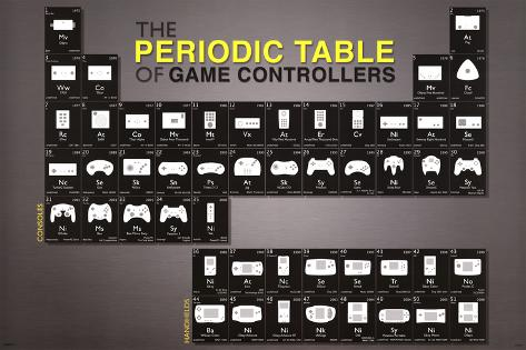 Periodic Table of Game Control Poster