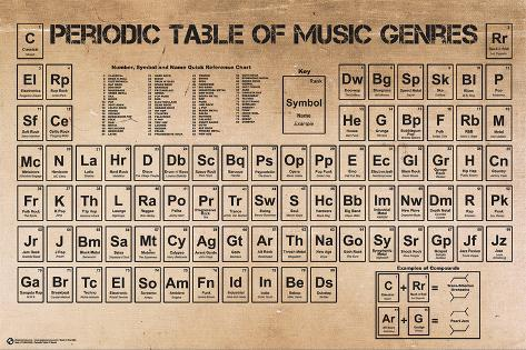 Periodic Table of Music Póster