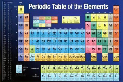 Periodic Table of the Elements Dark Blue Poster
