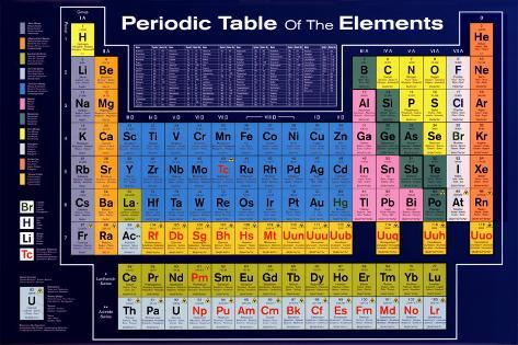 Periodic Table of the Elements Posters at AllPosters.com