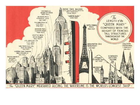 Queen Mary Length in Comparison Art Print