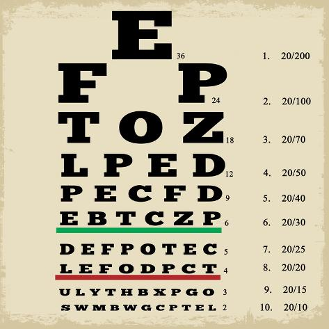 Vintage Style Eye Chart Print By Radubalint By Allposters