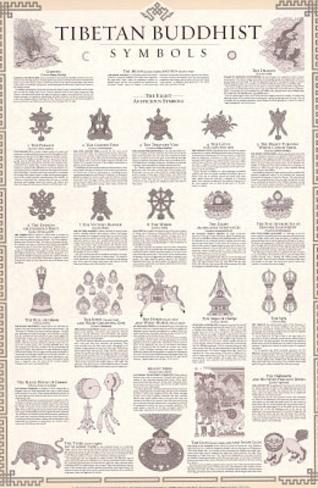 Robert Beer Tibetan Buddhist Symbols Art Poster Print Posters At