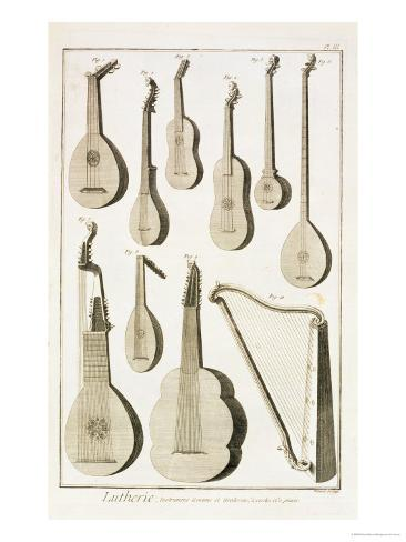 Plate III: Ancient and Modern Stringed and Plucked Instruments Giclee Print