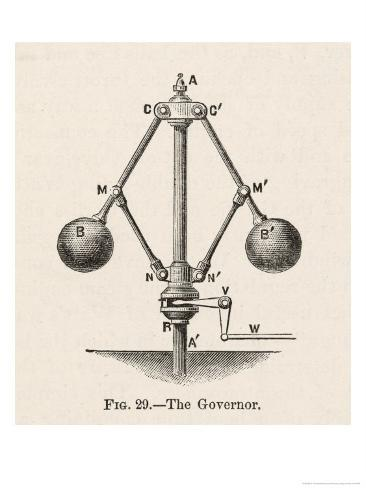 Governor or Fly-Ball Governor Invented by James Watt to Regulate the Supply of Steam Lámina giclée