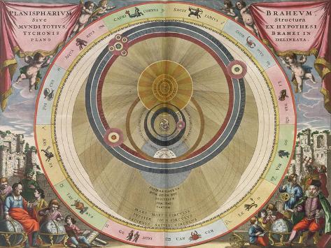 The Planisphere of Brahe, Harmonia Macrocosmica, 1660 Lámina giclée