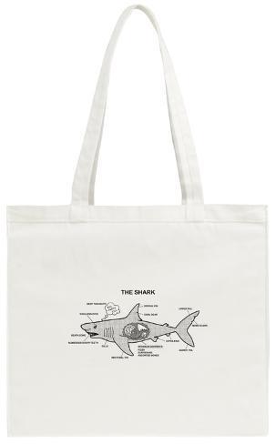 Shark Anatomy Diagram Tote Bag Tote Bag Allposters
