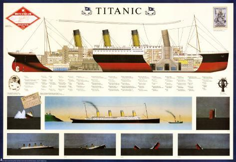Ship Titanic Posters - at AllPosters.com.au