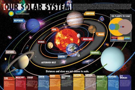 smithsonian our solar system posters at allposters com