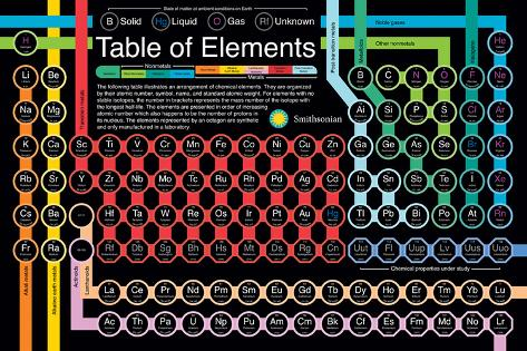 Smithsonian periodic table of elements photo at allposters smithsonian periodic table of elements urtaz Gallery