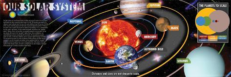 Smithsonian- Solar System Posters - at AllPosters.com.au