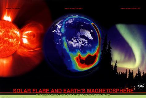 Solar Flare and Earth's Mag Poster