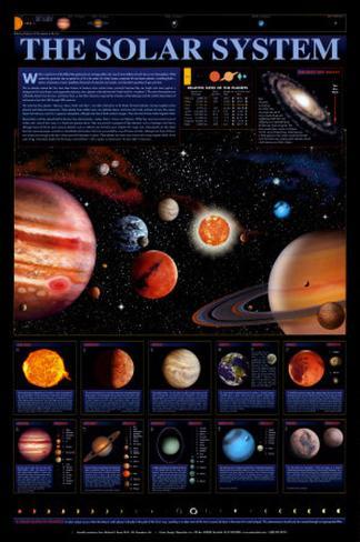 Solar System Chart, The - ©Spaceshots Art Print