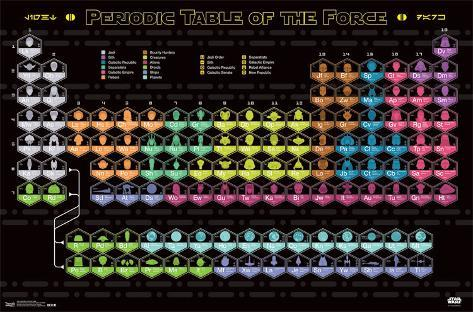 Star wars periodic table posters allposters star wars periodic table urtaz Choice Image