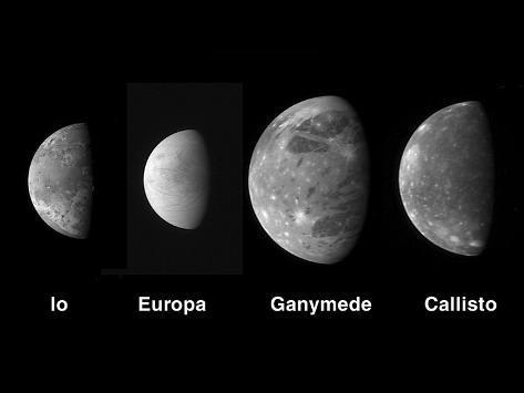 Jupiter's Galilean Moons Photographic Print