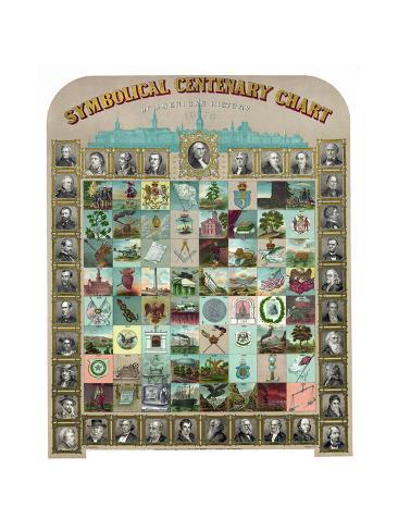 Symbolical Centenary Chart of American History Art Print