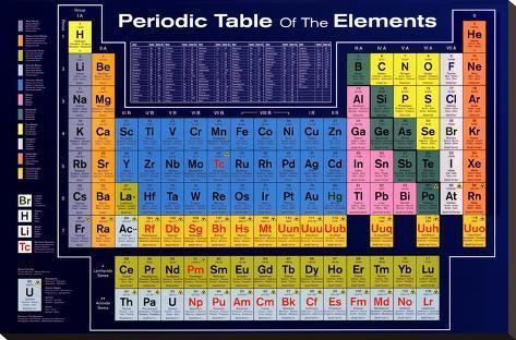 Tabla peridica de los elementos reproduccin de lmina sobre lienzo tabla peridica de los elementos reproduccin de lmina sobre lienzo urtaz Images